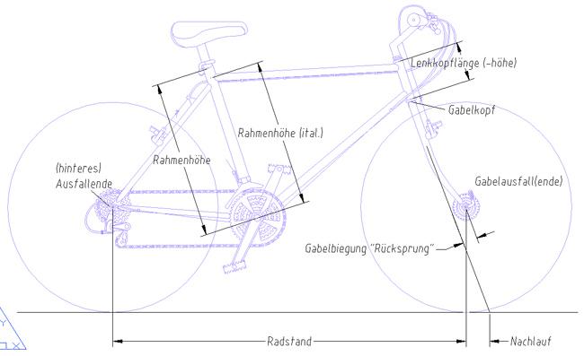 Rad - individuelle Anpassung